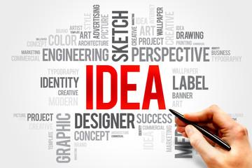 IDEA word cloud, business concept