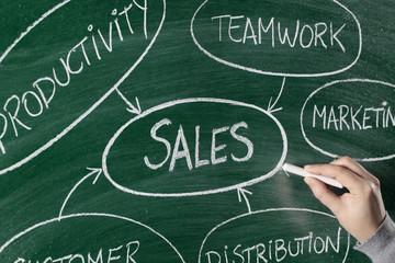 Sales  concept on blackboard