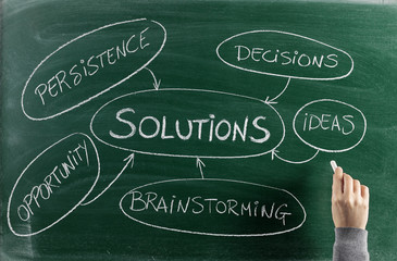 Solutions  concept on blackboard
