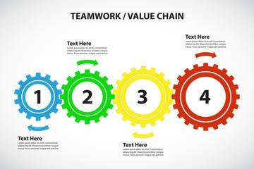 Teamwork / Value Chain - 4 Bright Cogwheels with Arrows
