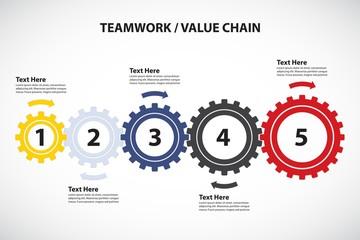 Teamwork / Value Chain - 5 Cogwheels with Arrows
