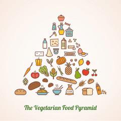 The vegetarian food pyramid