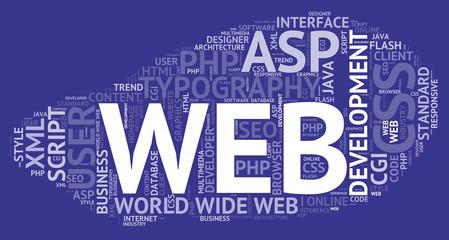 Web Development - word cloud
