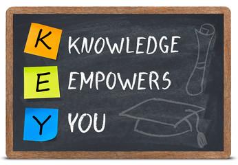 Key acronym on blackboard