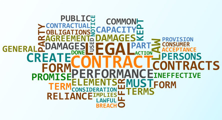 Legal Contract wordclouds