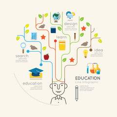 Flat line Infographic Education People and Pencil Tree Outline c