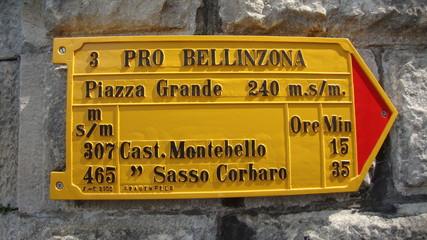 Bellinzona information board signpost
