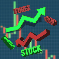 Growth and reduction related to forex and shares