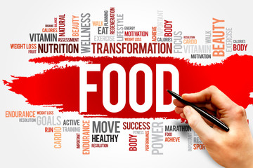 FOOD word cloud, fitness, sport, health concept