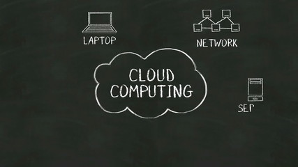 Handwriting concept of  'Cloud computing' at chalkboard