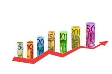 Euro-Geldscheine und Säulendiagramm (aufsteigend)