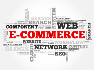 E-COMMERCE word cloud, business concept