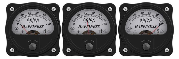 Indicator of happiness