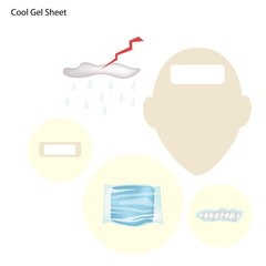 Cool Gel Sheet or Cooling Fever Patch