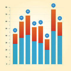 Bar Chart Graphic with dual color, orange and blue