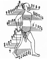 Old Chinese medical chart of acupuncture meridians