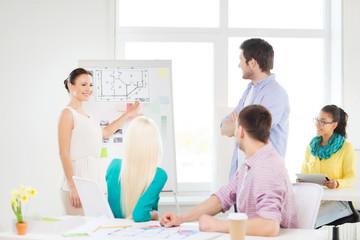 interior designers having meeting in office
