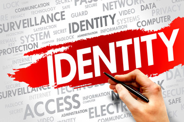 IDENTITY word cloud, security concept