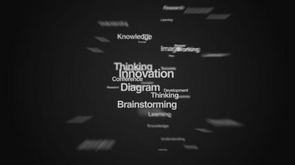 Numerous texts makes bulb light, showing 'IDEA'