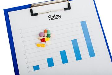 Pills manufacturers sales chart