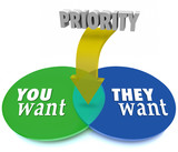Priority You Vs They Want Venn Diagram Intersecting Circles Prio