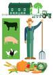 Bauer und Farm