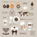 Fototapety Coffee Vector