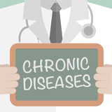 Medical Board Chronic Diseases poster