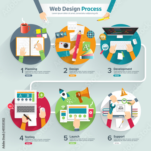 plan your webdesign for your company