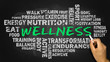 canvas print picture - wellness word cloud on blackboard