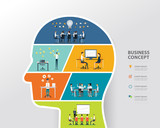 people business  creative  and brainstorming to business  in human head concept