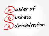 MBA - Master of Business Administration, acronym business concept poster