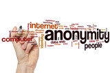 Anonymity word cloud