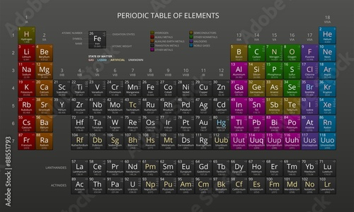 Mendeleevs periodic table of chemical elements dark vector buy mendeleevs periodic table of chemical elements dark vector urtaz Gallery