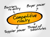Competitive rivalry porter five forces business concept poster