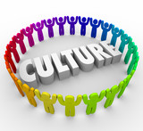 Fototapety Culture Shared Belief Language Values People Society Community