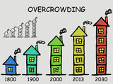 Overcrowded population poster