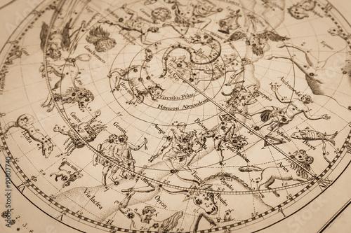 アンティークの天体図