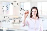 Young business woman drawing circle diagram. Office background.