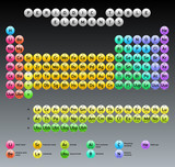 Periodic Table of Elements, vector design, extended version, round glossy buttons poster