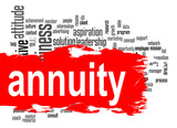 Annuity word cloud with red banner poster