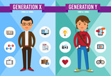 Fototapety Generations Comparison infographic, Generation X, Generation Y, cartoon character-vector
