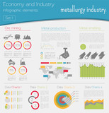 Economy and industry. Metallurgy industry. Industrial infographi poster