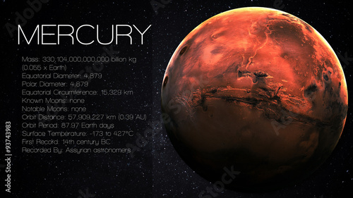 Foto op Canvas UFO Mercury - High resolution Infographic presents one of the solar