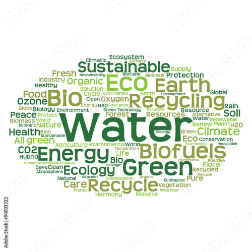Plakat Conceptual ecology word cloud isolated