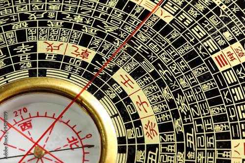 Chinese Horoscope and Astrology Poster