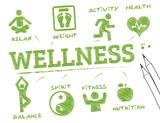 Fototapety wellness- info graphic