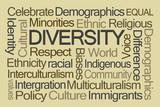 Diversity Word Cloud - 96361724