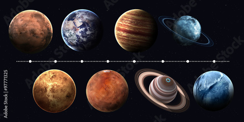 Poster Solar system planets, pluto and sun in highest quality and resolution