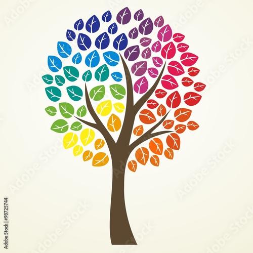 Panel Szklany The Rainbow Tree